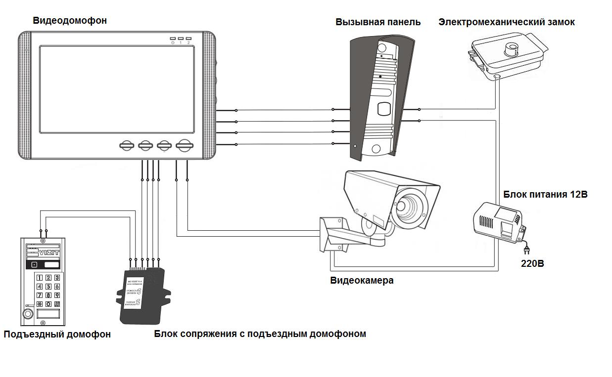 Схема подключения модуля сопряжения видеодомофона